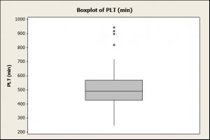SignalNoise Boxplot 8.14.14